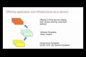 Cisco Enterprise Cloud