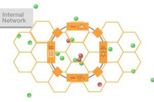 Protect the Internal Network with Internal Segmentation Firewall