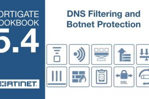 FortiGate Cookbook – DNS Filtering and Botnet Protection (5.4)