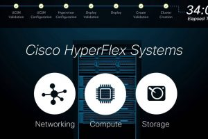 Cisco HyperFlex Systems – End-to-End Deployment Automation