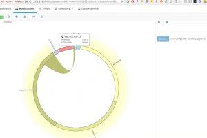 Demo: Cisco Tetration and Turbonomic