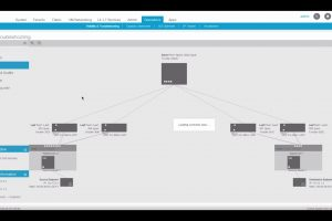 Demo: Visibility and Troubleshooting with Cisco ACI
