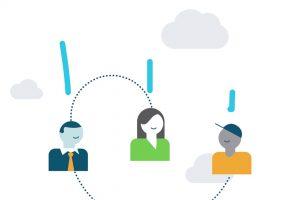 Cisco Customer Journey Experience