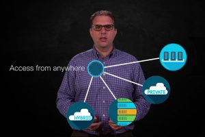 Four Must Haves: Cisco Intersight