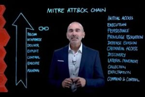 The Attack Chain | Smarter Security Starts with Understanding How Cybercriminals Work