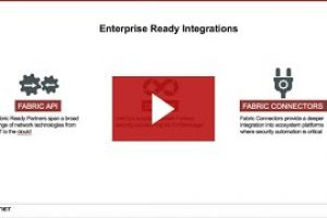 Enterprise Integrations FortiManager | Network Security