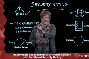 Fortinet Security Rating | Network Security | Threat Research
