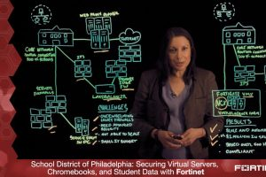 Philadelphia School District: Managing Risk with Fortinet – Customer Case Study | Network Security