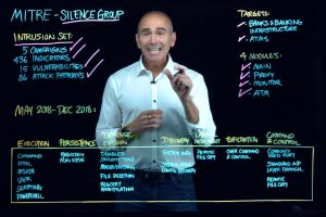 Tony G: Silence Group Playbook | FortiGuard Labs Threat Research