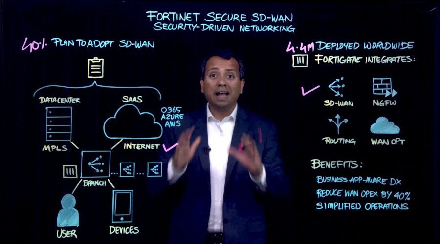 Fortinet Secure SD WAN | Security Driven Networking