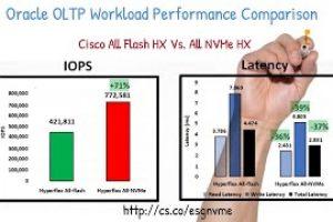 HyperFlex All-NVMe Business Value