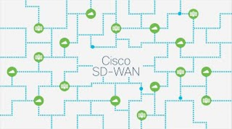 Benefits of SD-WAN – Cisco SD-WAN