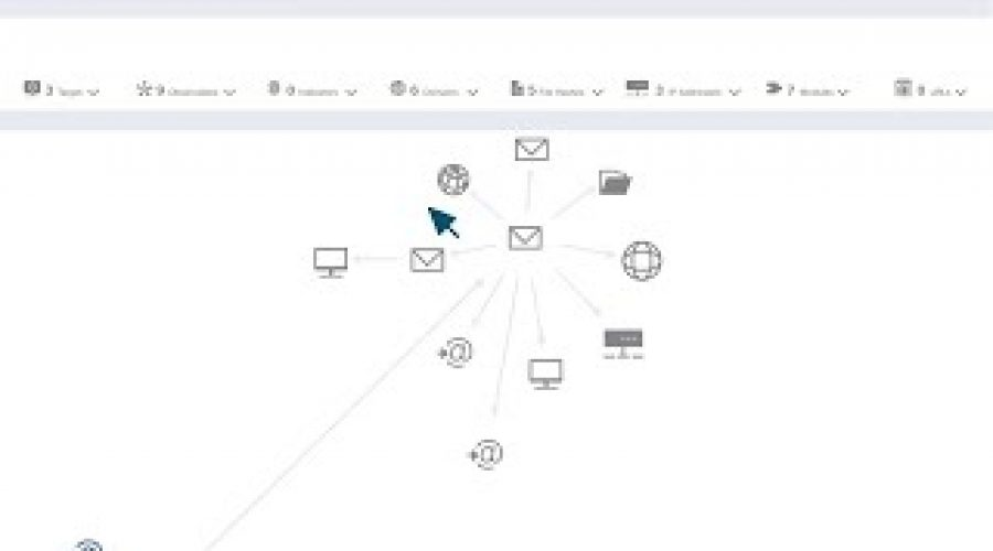 Cisco Threat Response with Email Security Integration
