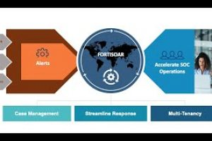 FortiSOAR Overview | Security Orchestration Automation and Response