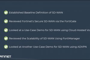 Fortinet Secure SD-WAN Demo | Retail Security
