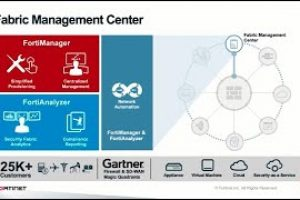Automation-Driven Network Management with Fabric Management Center | Fortinet Security Fabric