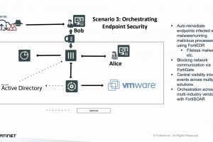 FortiSOAR Scenario: Orchestrating Endpoint Security | SOAR