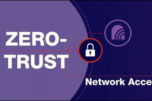 Zero-Trust Network Access: Security in an Evolving Threat Landscape | Fortinet